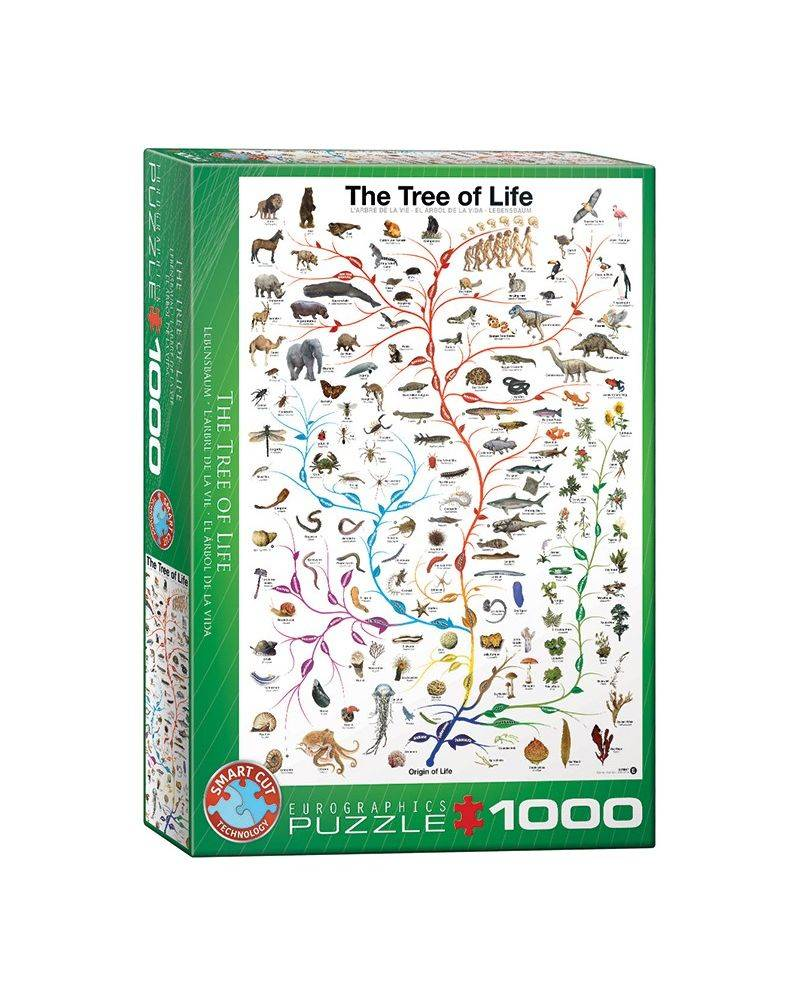 The tree of life 1000...