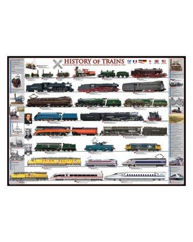 History of trains 1000 brikker - Eurographics
